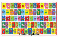 ABC Play Mat